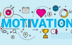 A blue graphic featuring the word 'motivation.'